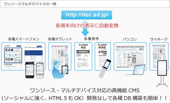 ワンソースマルチデバイスの一例 ワンソース・マルチデバイス対応の高機能CMS(ソーシャルに強く、HTML5もOK)開発なしで各種DB構築も簡単!!